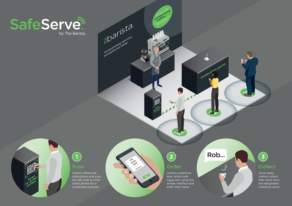SafeServe-by-The-Barista